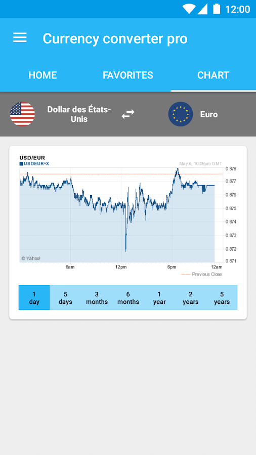 Currency Converter Pro Screenshot 3