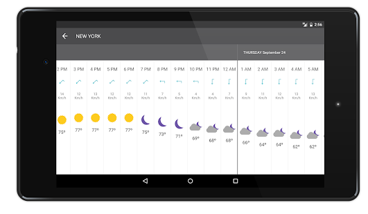 Weather 14 days for Lollipop - Android 5.0
