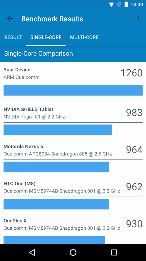 Geekbench 4 Screenshot 3