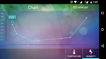 Screenshot of Thermo for Samsung Note 3 & S4