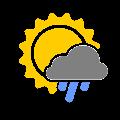 weather hongrie