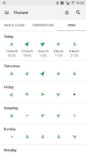 Forecaster v2.0.0 Apk