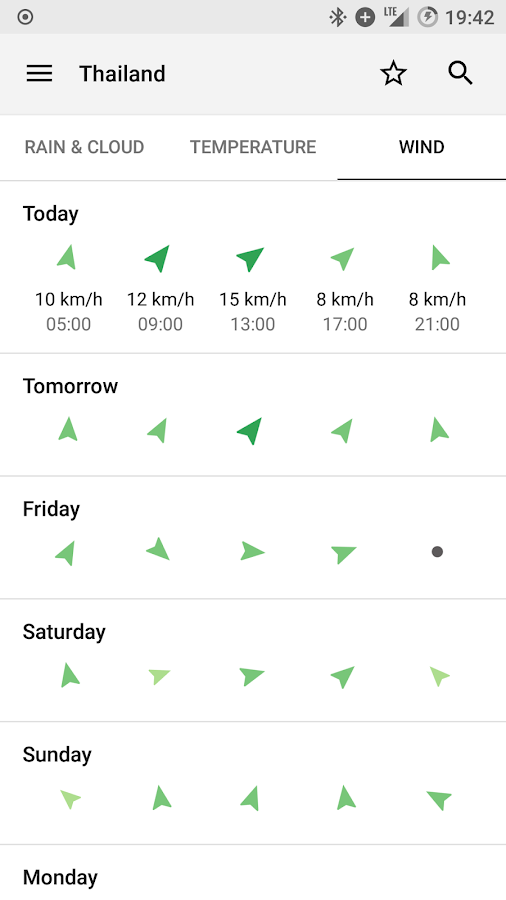 Forecaster Screenshot 4