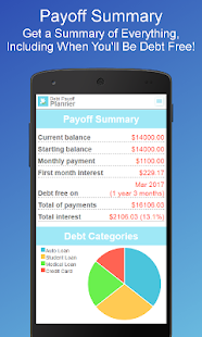 Debt Payoff Planner Screenshot