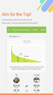 App S Health APK for Kindle