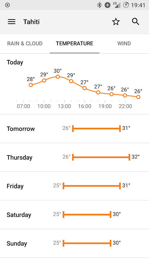 Forecaster Screenshot 3