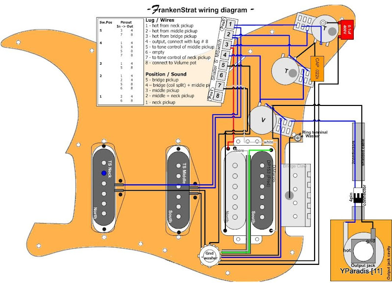_FrankenStrat Wiring Diagram hss pickup wiring diagram for a humbucker pickup ring dimensions hss strat wiring diagram 1 volume 2 tone at reclaimingppi.co