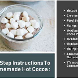 How to make chocolate by Sara Smith - Digital Art Things