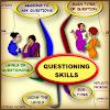 Questioning Skills - Mind Map