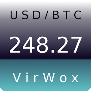 Widget USD/BTC - VirWox