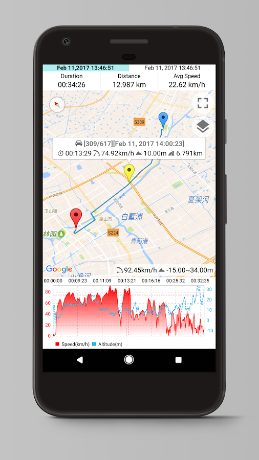 Speedometer GPS Pro Screenshot 6