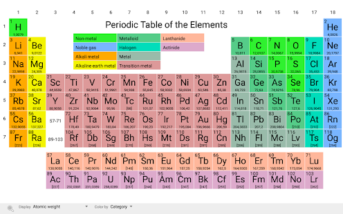 App elementary periodic table apk for windows phone periodic table app elementary periodic table apk for windows phone urtaz Image collections