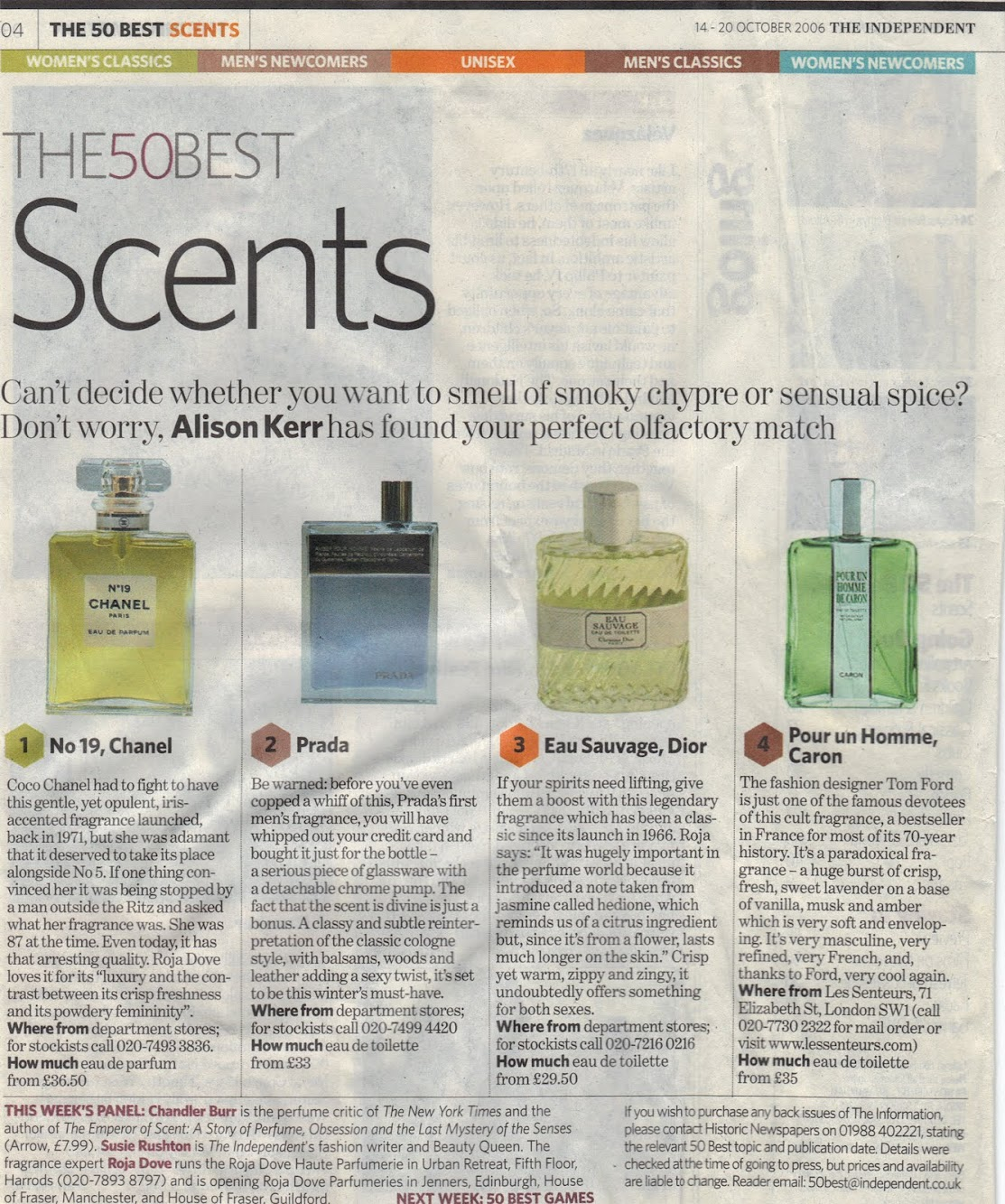 Independent's Perfume Top 50