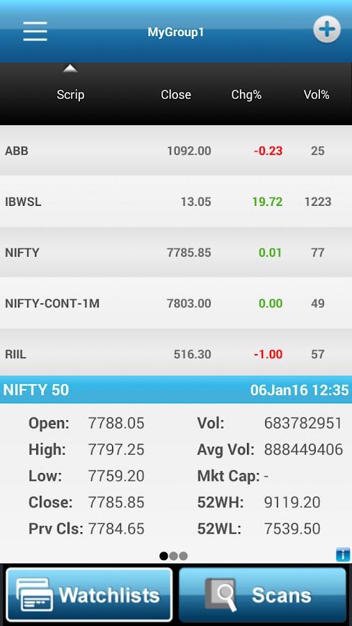 Investar: Indian Stock Market Screenshot 4