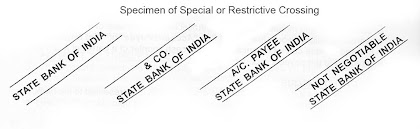 Specimen of Special or Restrictive Crossing a Cheque