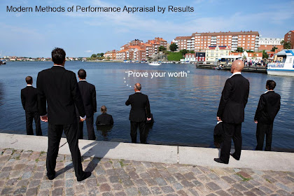 Modern Methods of Performance Appraisal by Results