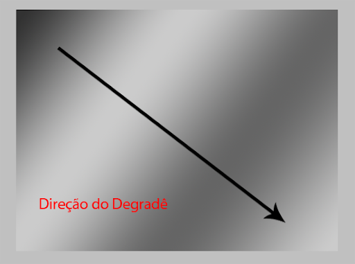 Degradê aplicado na diagonal