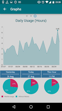 MyAddictometer - Mobile Addiction Tracker APK screenshot thumbnail 4