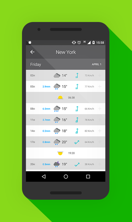 Weather 14 days Ad Free Screenshot 1