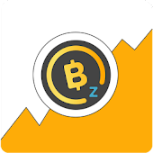 BitcoinZ Price Widget
