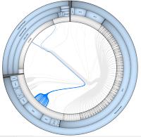 Visualizing Large Data Sets