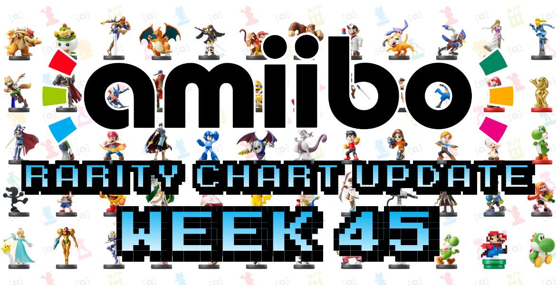Amiibo Rarity Chart Update Week 45
