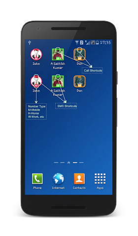 android Direct Dial/SMS Screenshot 1