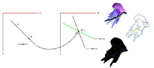 Basic Image Data Analysis Using Python – Part 3