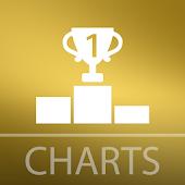 Schlager-Charts APK for Ubuntu