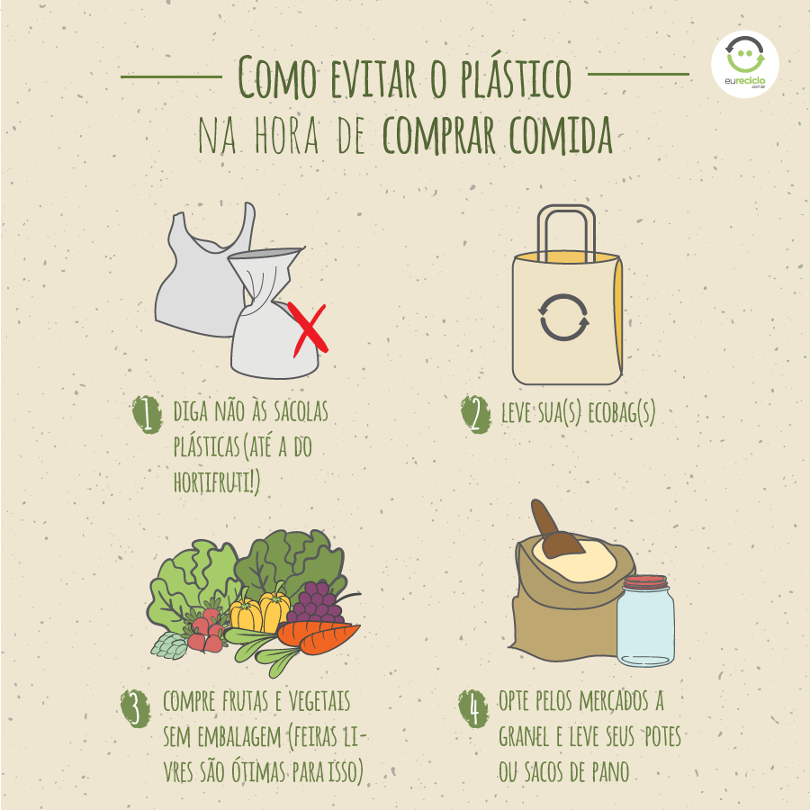 Como evitar o plástico na hora de comprar comida