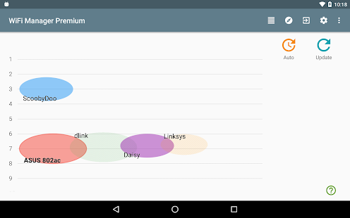 WiFi Manager Premium v4.0.0-dev2 Apk