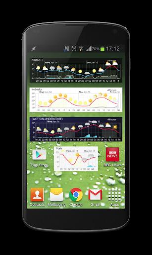 Meteogram Weather Forecast - screenshot