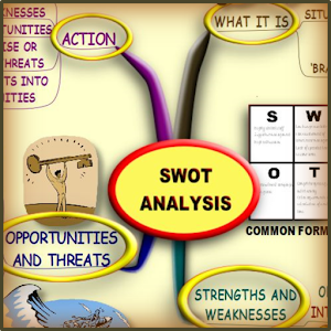 swot analysis windows phone Conducting a swot analysis of your business will enable you to make a solid strategic plan for your business's growth here's how to get started.