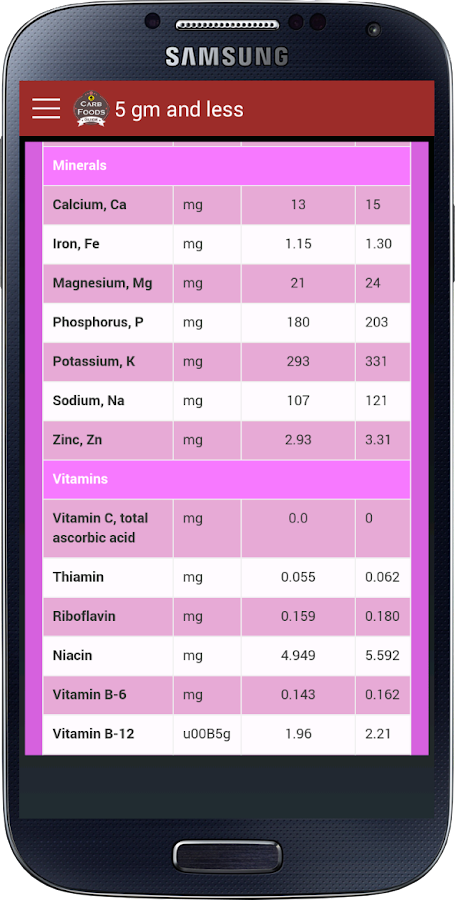 Low Carb Diet Screenshot 3