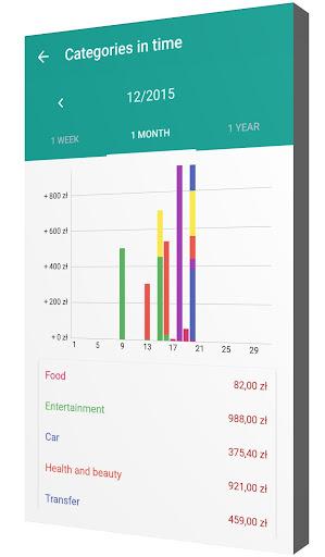 My Finances - screenshot
