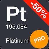 Periodic Table 2017 PRO
