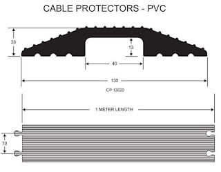 rubber extrusion supplier Victoria