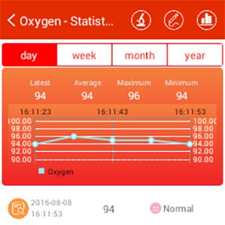 iCare Oxygen Monitor Pro Screenshot 10