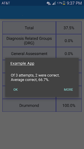 Nurse Nephrology (CNN) APK