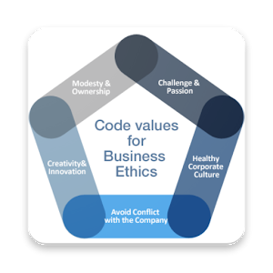 ethical culture in a company The new york society for ethical culture is a humanist community dedicated to ethical relationships, social justice, and environmental stewardship.