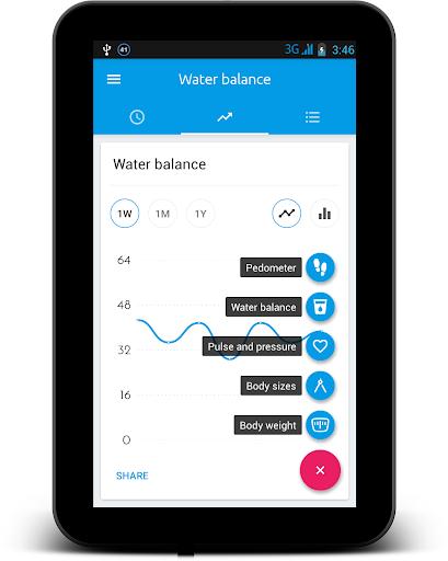 Drink Water Reminder & Monitor - screenshot