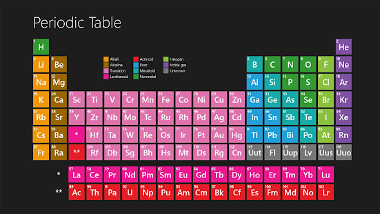 Download android app the periodic table wallpaper for samsung download android app the periodic table wallpaper for samsung urtaz Choice Image