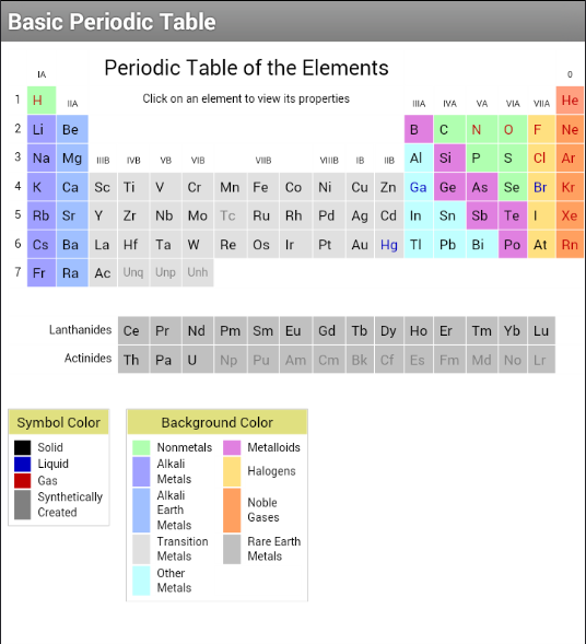 Basic periodic table apk 10 download free books reference apk basic periodic table apk urtaz Image collections