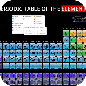 Download android app the periodic table wallpaper for samsung download android app the periodic table wallpaper for samsung urtaz Images