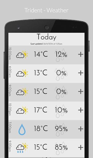 Trident - Weather (Premium) - screenshot