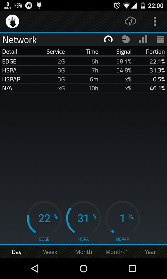 2G 3G 4G LTE Network Monitor Screenshot