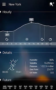 Download GO Weather Forecast & Widgets APK for Android Kitkat