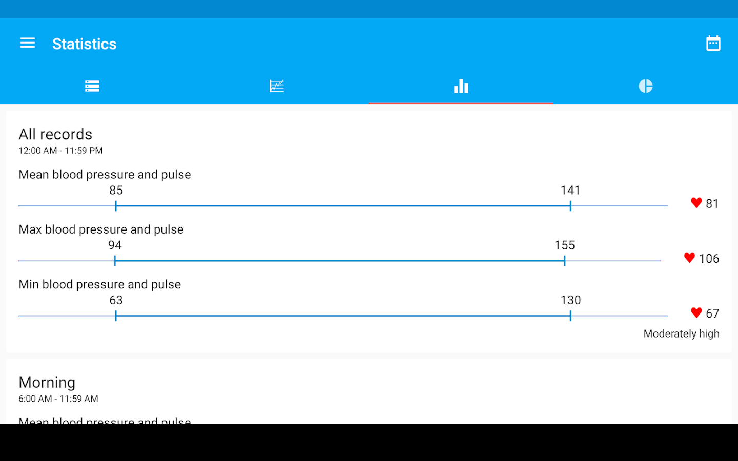 Blood Pressure Diary Screenshot 10