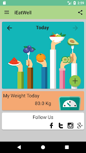 iEatWell Premium : Healthy Eat Fitness app screenshot for Android