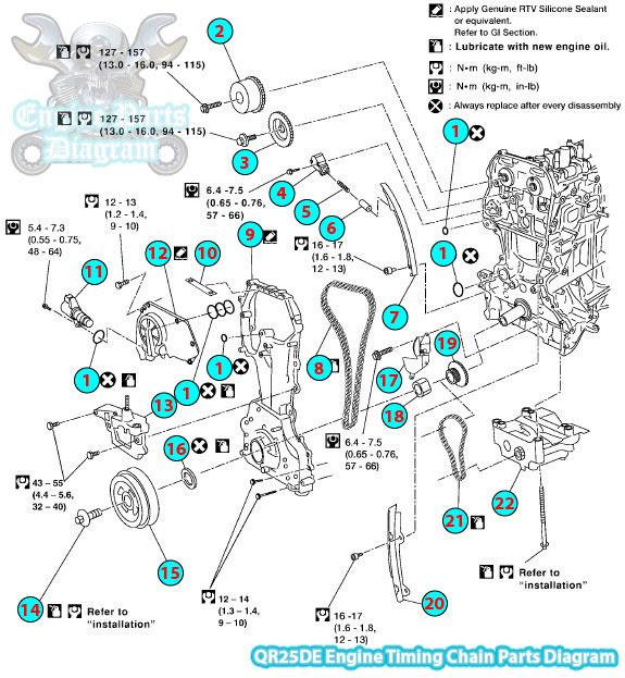 2006 Nissan Altima Timing Chain Parts Diagram Qr25de Engine
